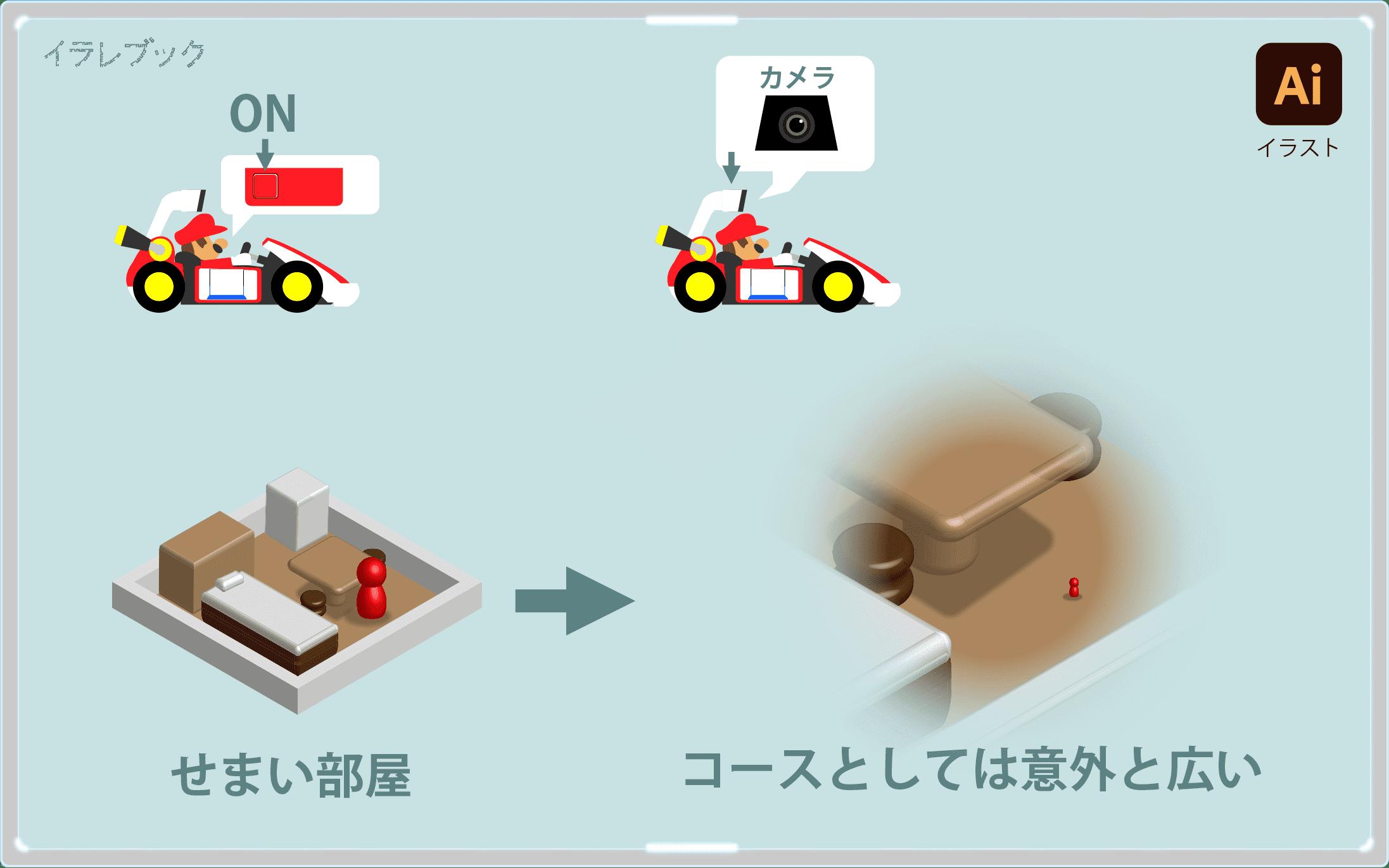 マリオカート ライブ ホームサーキット 攻略/裏技/スイッチ/家でも ...