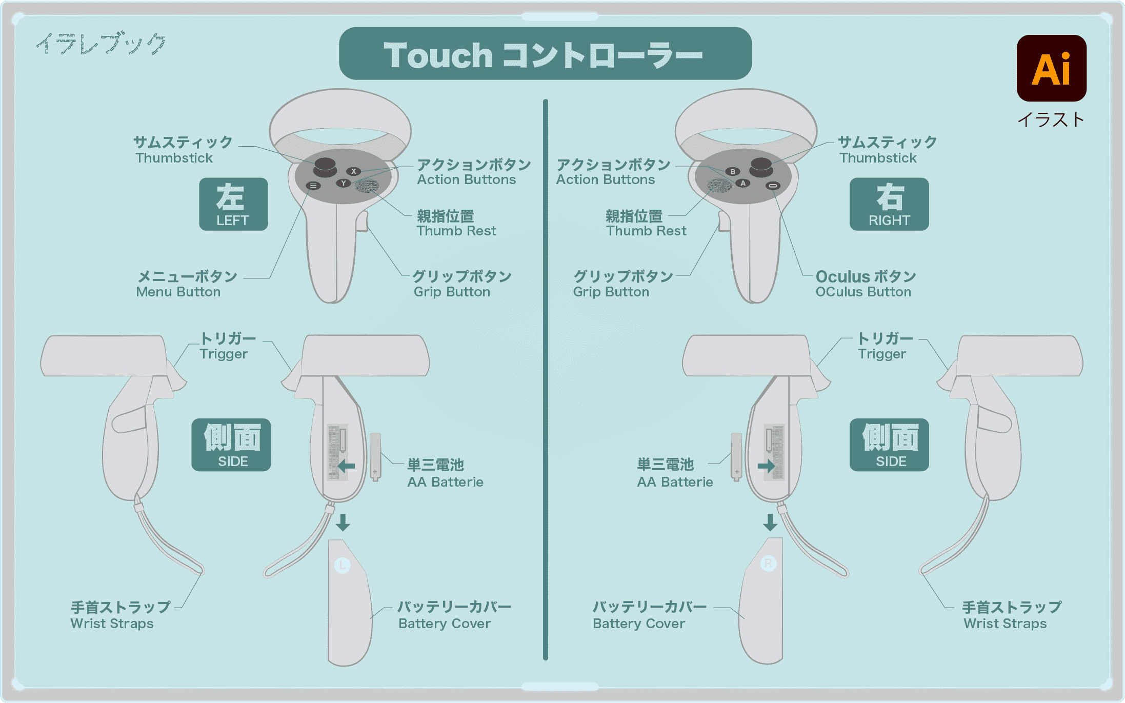 Touchコントローラーの各部名称